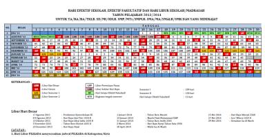 Ptk Bahasa indonesia Smp kelas 8 Pdf